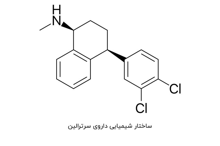 ساختار شیمیایی داروی سرترالین
