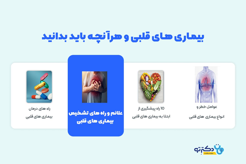 علائم و را های تشخیص بیماری های قلبی