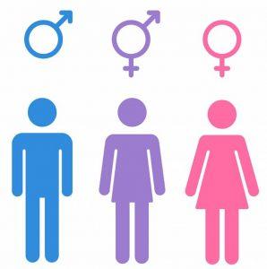 هویت جنسیتی