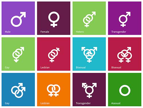 gender-sexual-identity